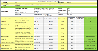 Catálogos de Objetos Geográficos de la Secretaría de Infraestructura y Valorización y la Subdirección de Recurso Físico y Bienes Inmuebles