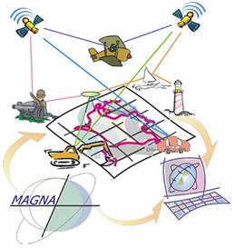"""Sistema de Referencia Oficial de Coordenadas para Colombia """"Magna Sirgas"""""""