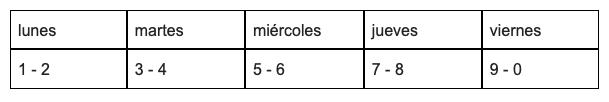 Medida de Pico y Placa en Cali solo cambiará a partir del 18 de enero de 2021