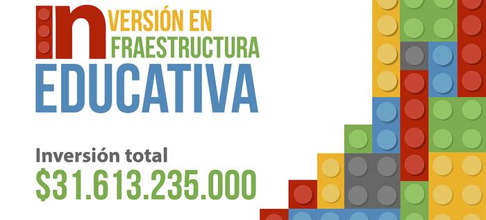 Inversión en infraestructura educativa la más grande de la historia en el Municipio de Cali