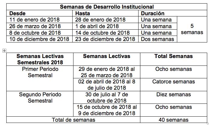 Calendario Colombia 2019 Octubre.Conozca Los Tiempos Del Calendario Escolar 2018
