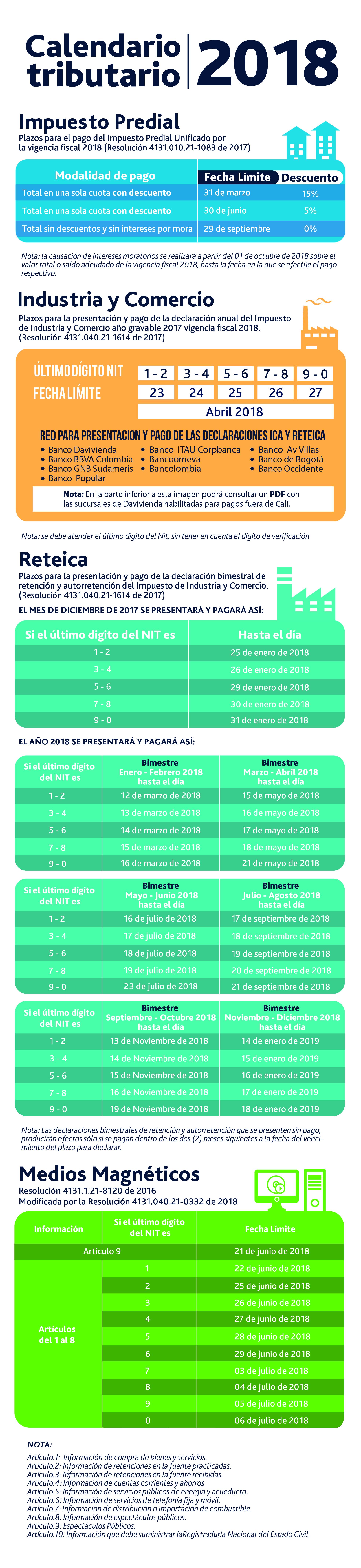 Calendario Impuestos 2020.Calendario Tributario 2018
