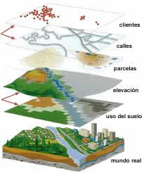 Datos Geo-Espaciales